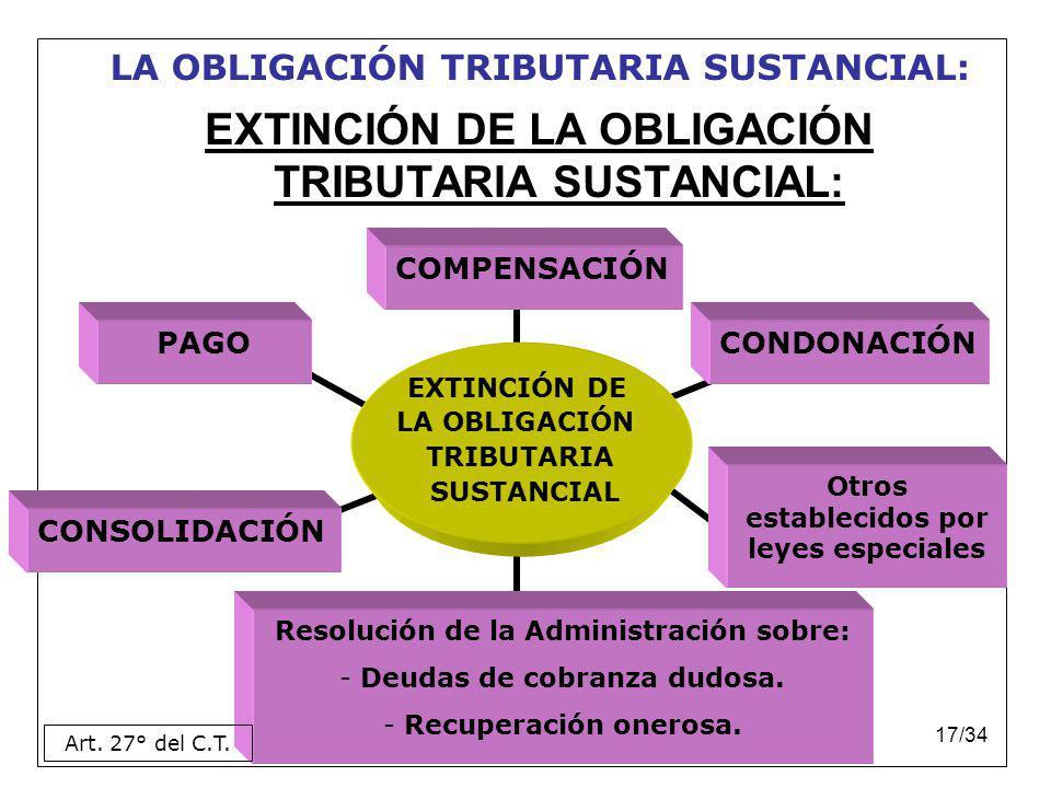 EXTINCIÓN DE LA OBLIGACIÓN TRIBUTARIA SUSTANCIAL: