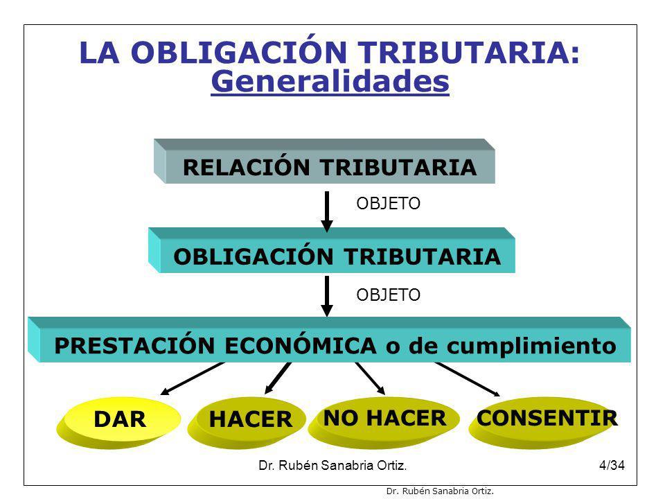 LA OBLIGACIÓN TRIBUTARIA: Generalidades