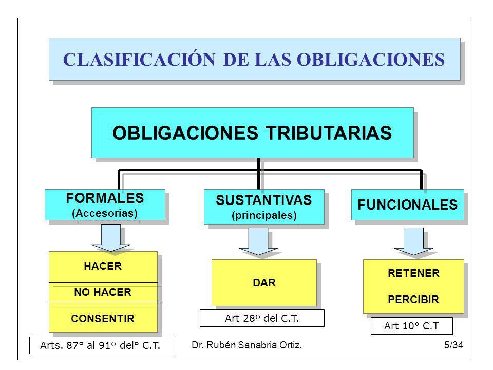 CLASIFICACIÓN DE LAS OBLIGACIONES OBLIGACIONES TRIBUTARIAS