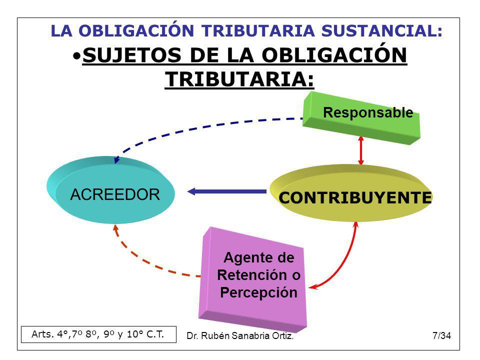 SUJETOS DE LA OBLIGACIÓN TRIBUTARIA: