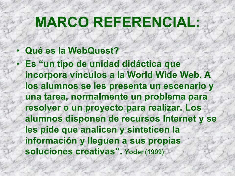MARCO REFERENCIAL: Qué es la WebQuest