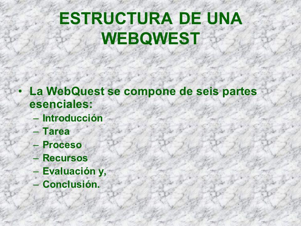 ESTRUCTURA DE UNA WEBQWEST
