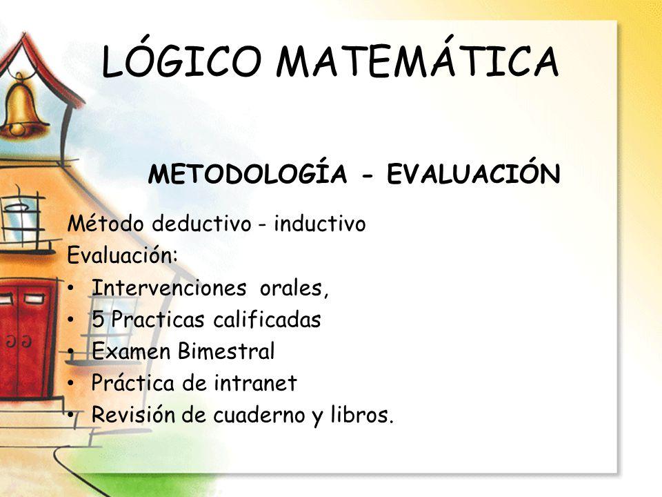 METODOLOGÍA - EVALUACIÓN