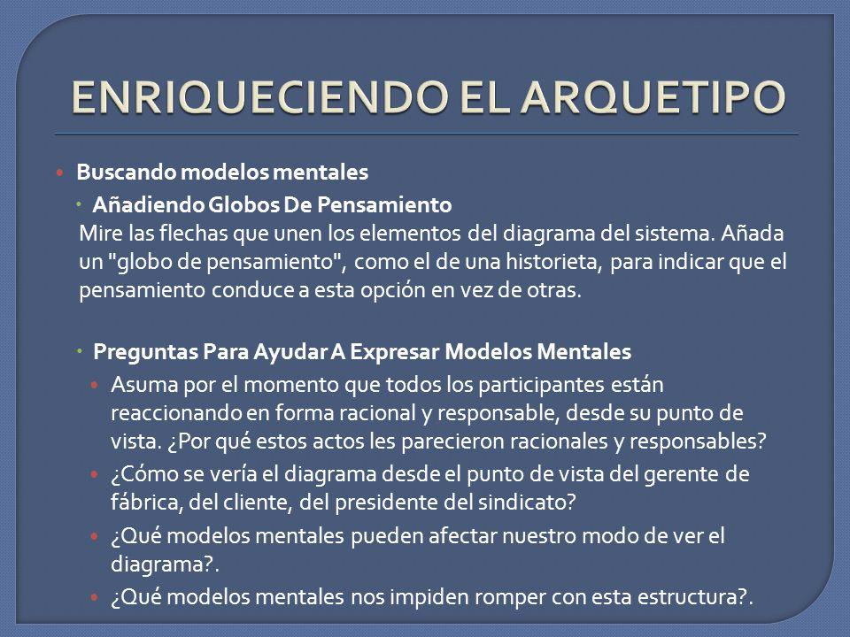 ENRIQUECIENDO EL ARQUETIPO