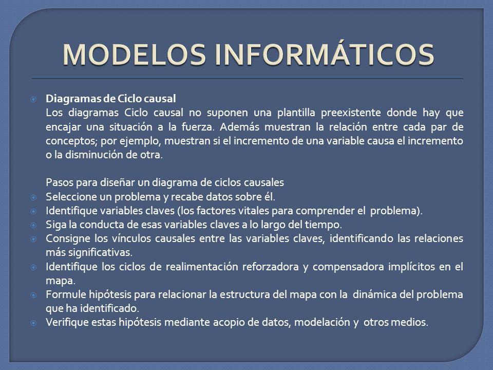 MODELOS INFORMÁTICOS Diagramas de Ciclo causal