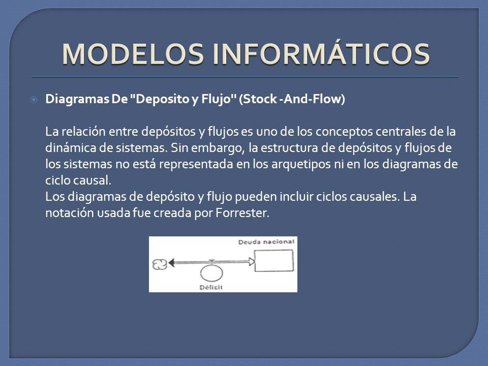 MODELOS INFORMÁTICOS Diagramas De Deposito y Flujo (Stock -And-Flow)
