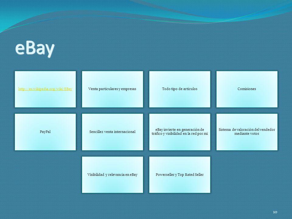 eBay http://es.wikipedia.org/wiki/EBay Venta particulares y empresas