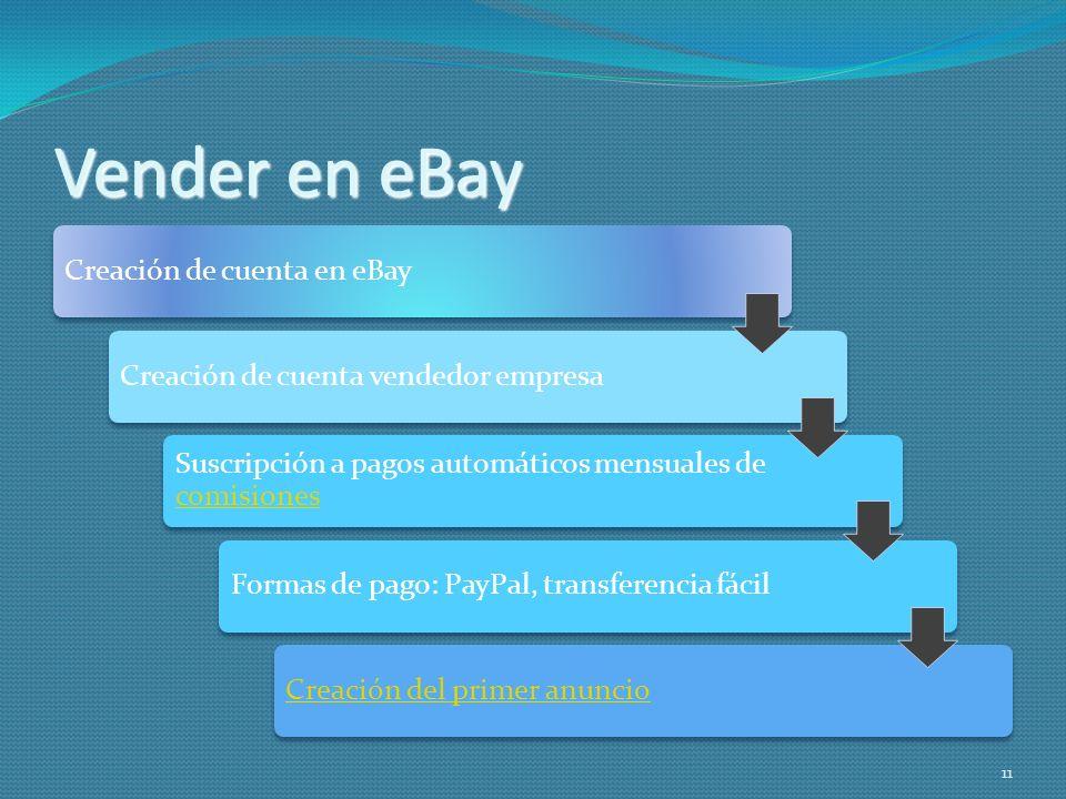 Vender en eBay Creación de cuenta en eBay