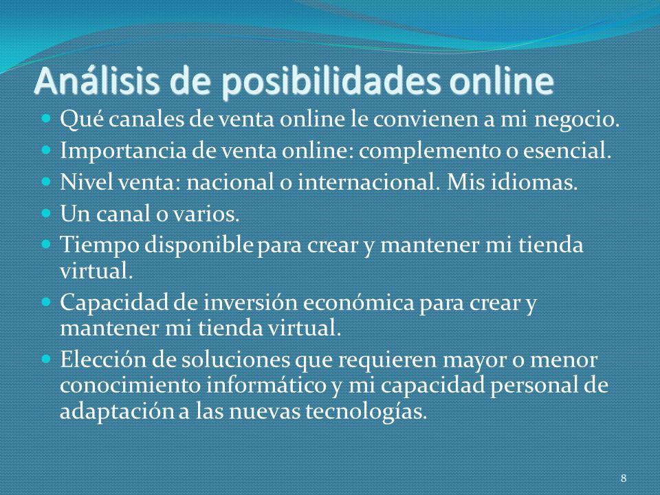 Análisis de posibilidades online