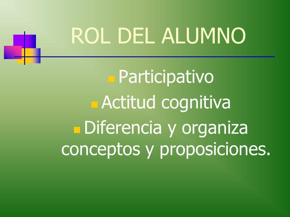 Diferencia y organiza conceptos y proposiciones.