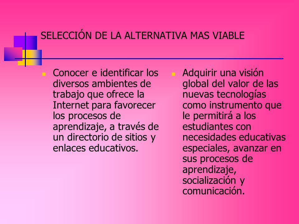 SELECCIÓN DE LA ALTERNATIVA MAS VIABLE