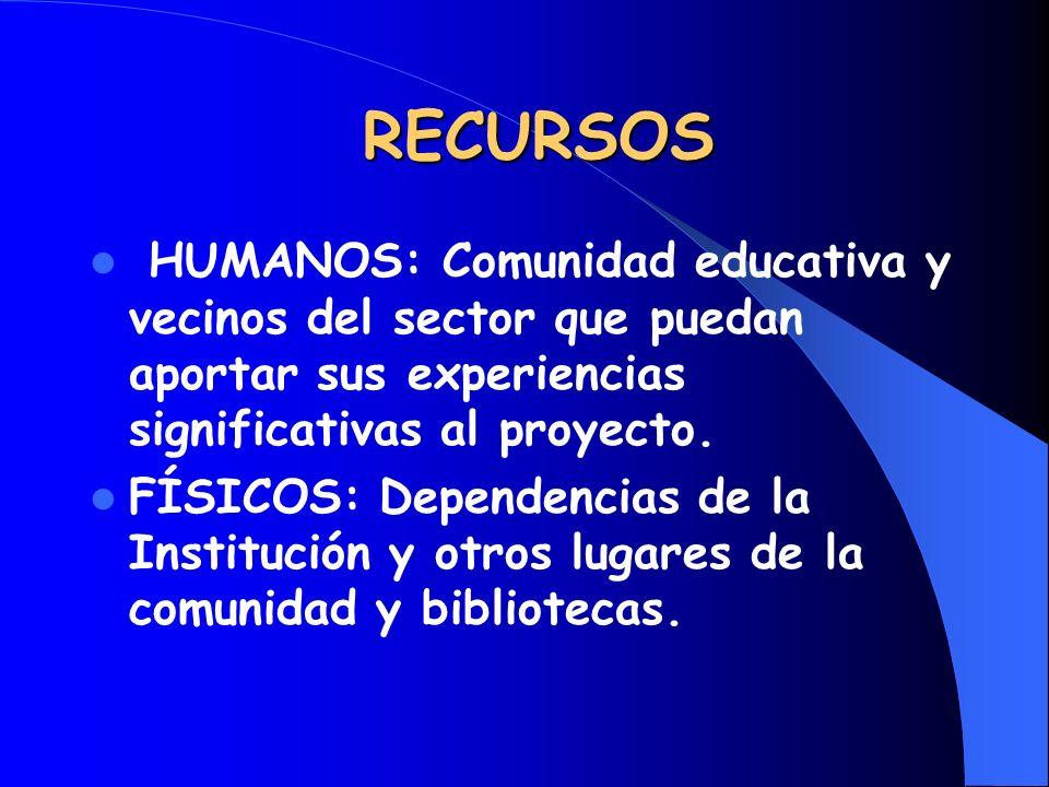 RECURSOS HUMANOS: Comunidad educativa y vecinos del sector que puedan aportar sus experiencias significativas al proyecto.