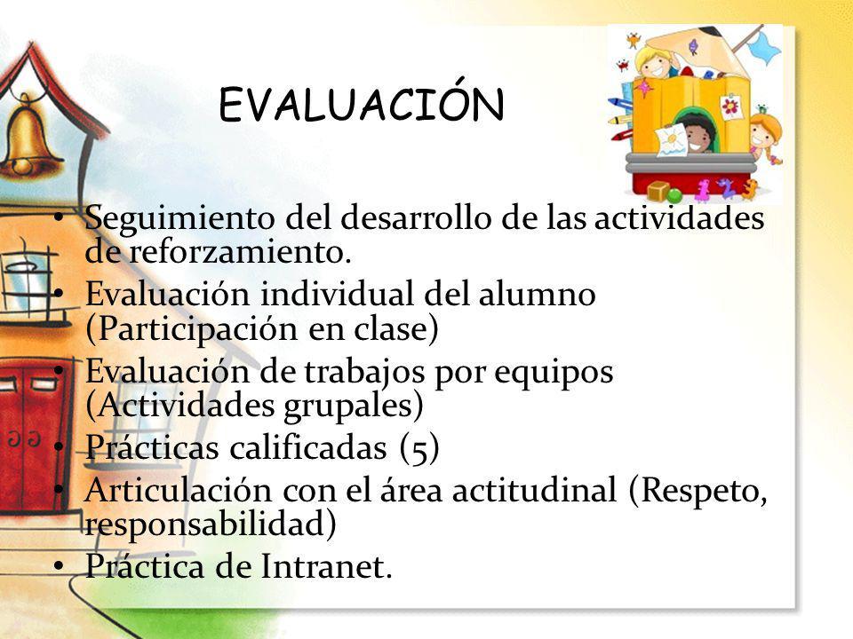 EVALUACIÓN Seguimiento del desarrollo de las actividades de reforzamiento. Evaluación individual del alumno (Participación en clase)