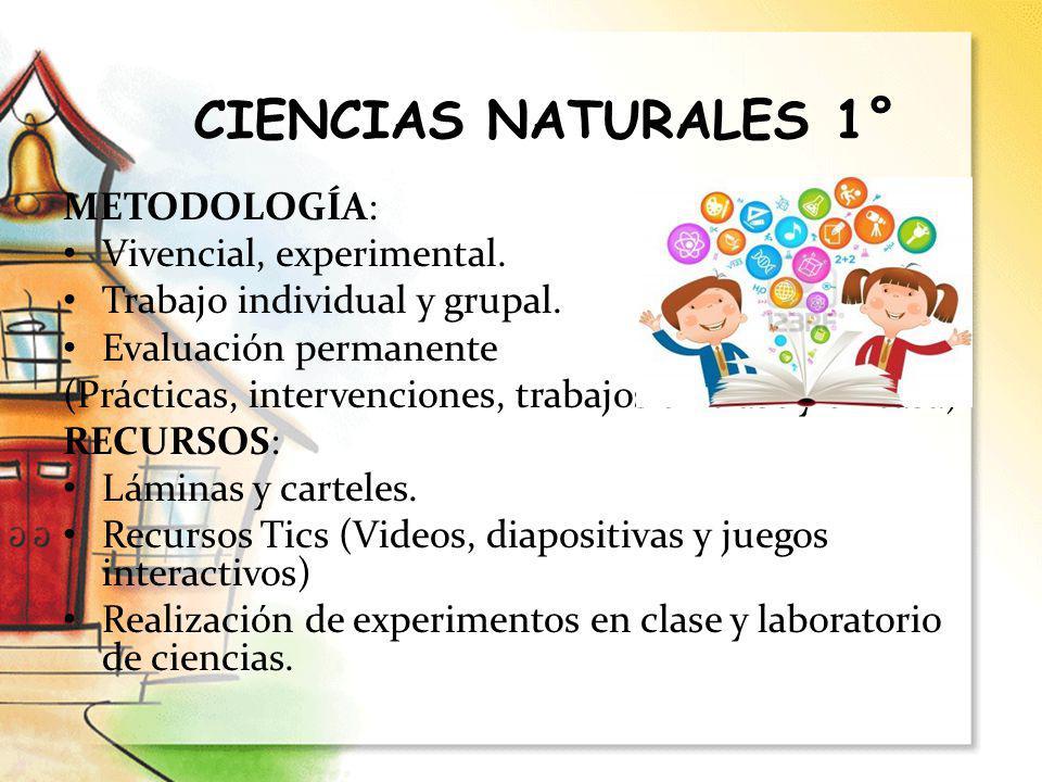CIENCIAS NATURALES 1° METODOLOGÍA: Vivencial, experimental.