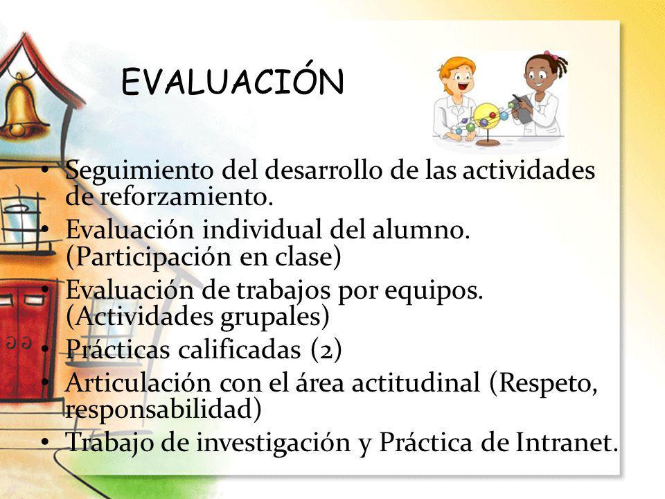 EVALUACIÓN Seguimiento del desarrollo de las actividades de reforzamiento. Evaluación individual del alumno. (Participación en clase)