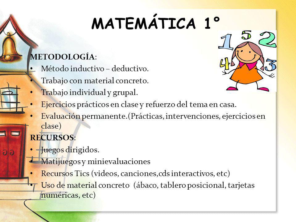 MATEMÁTICA 1° METODOLOGÍA: Método inductivo – deductivo.