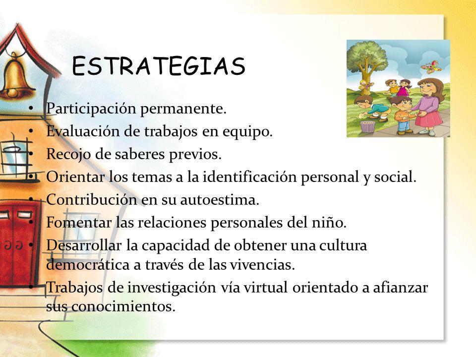 ESTRATEGIAS Participación permanente.