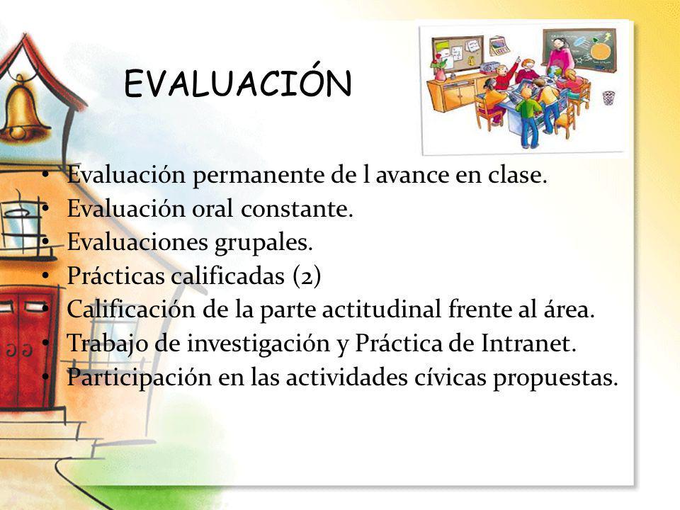EVALUACIÓN Evaluación permanente de l avance en clase.