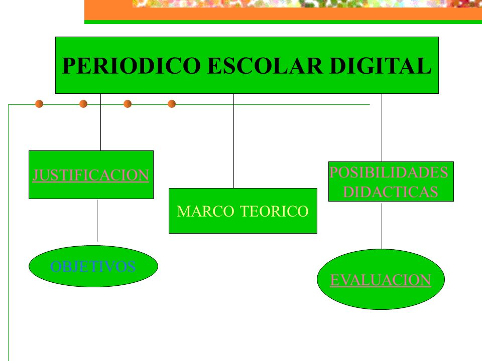 PERIODICO ESCOLAR DIGITAL