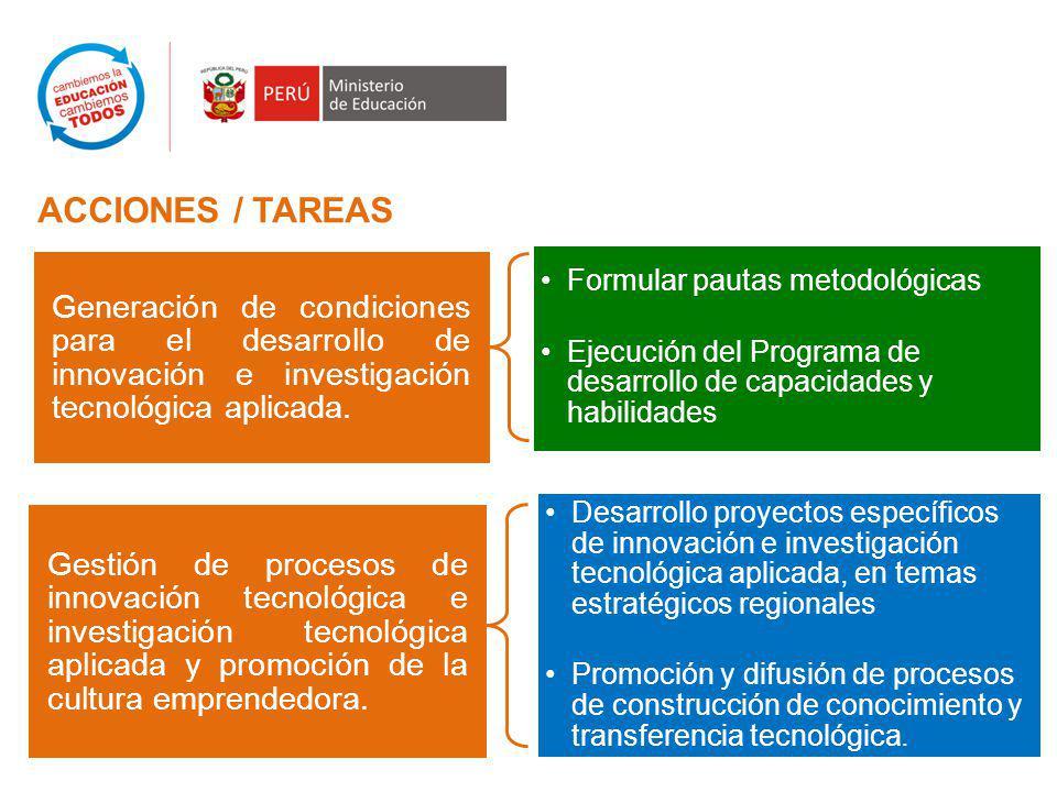 ACCIONES / TAREAS Generación de condiciones para el desarrollo de innovación e investigación tecnológica aplicada.