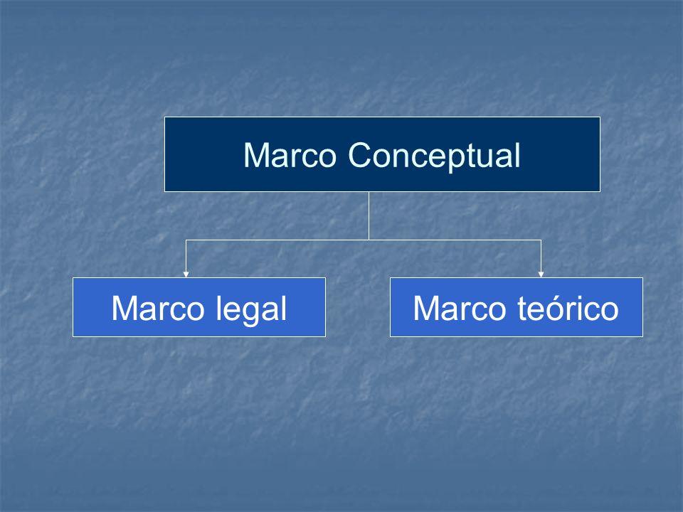 Marco Conceptual Marco legal Marco teórico