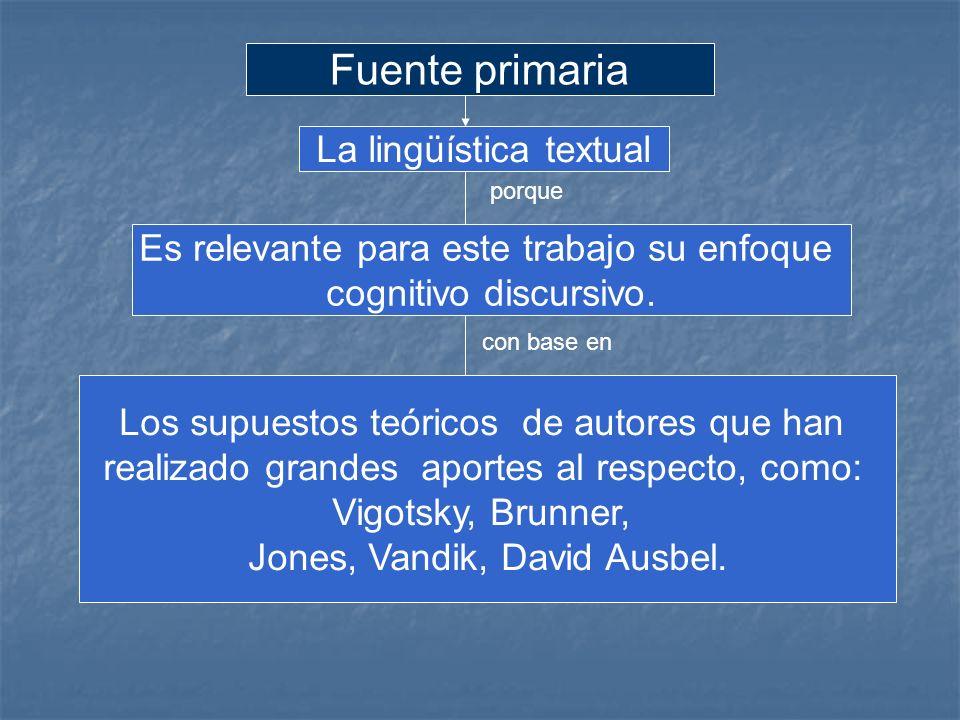 Fuente primaria La lingüística textual
