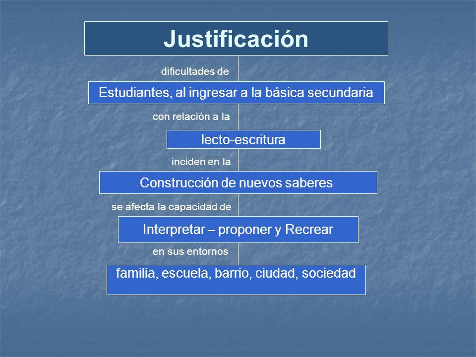 Justificación Estudiantes, al ingresar a la básica secundaria