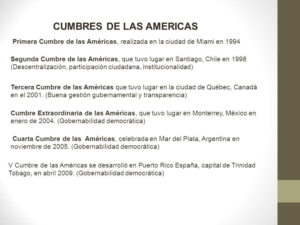 CUMBRES DE LAS AMERICAS