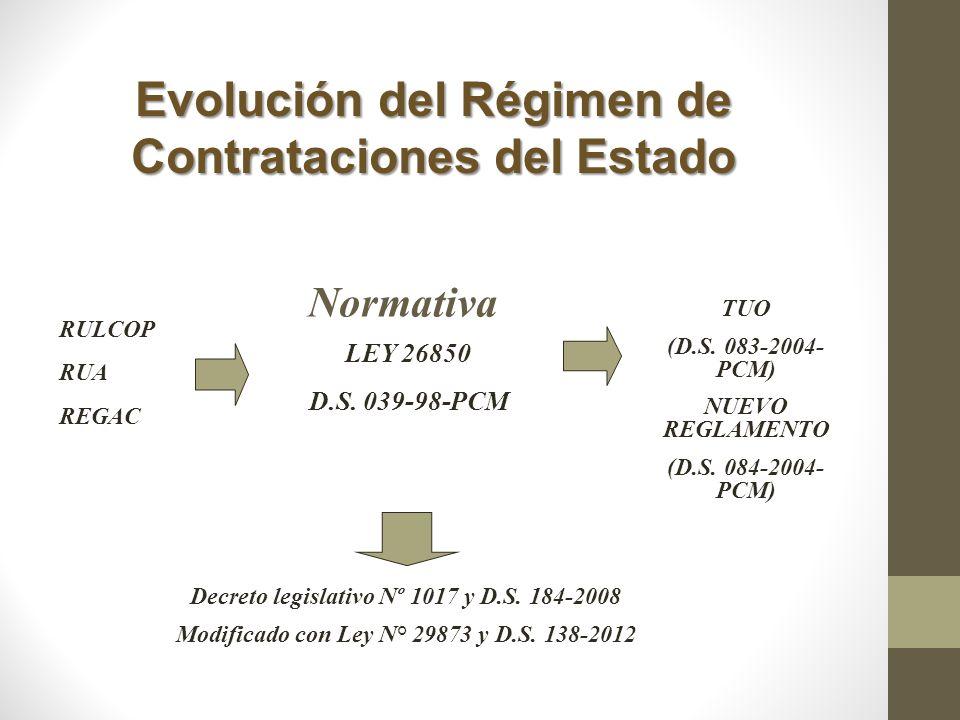 Evolución del Régimen de Contrataciones del Estado