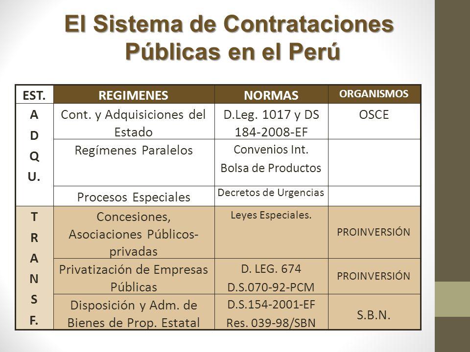 El Sistema de Contrataciones Públicas en el Perú