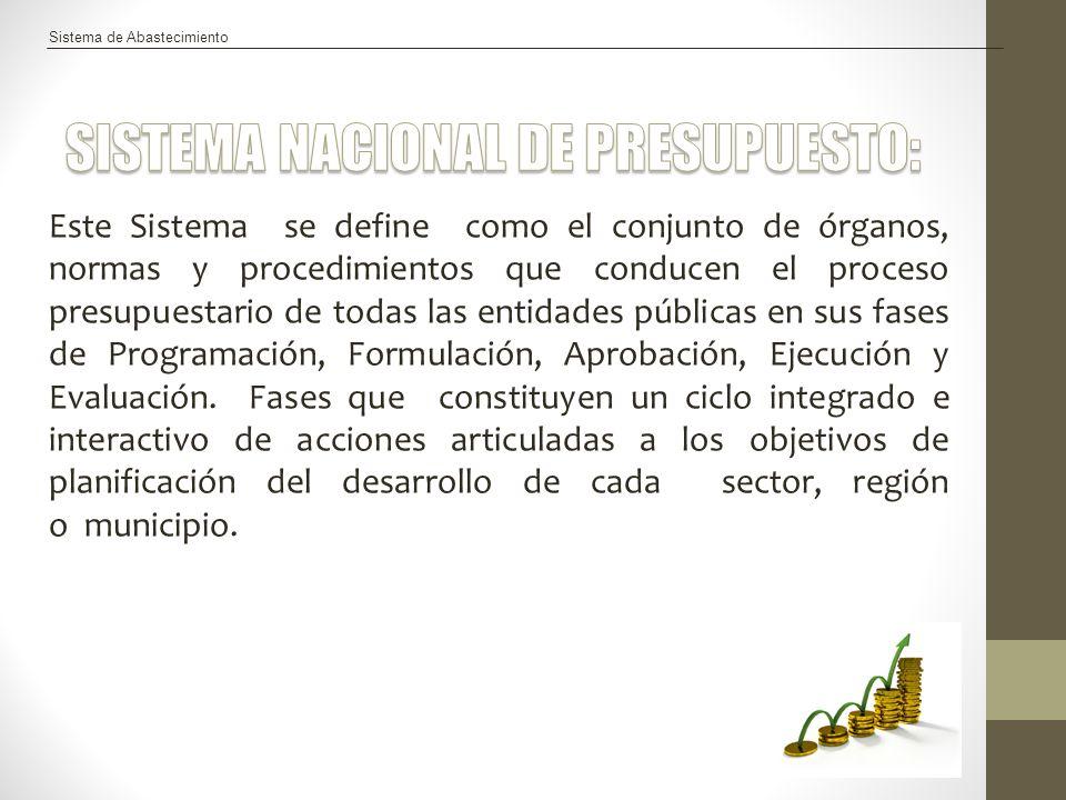 SISTEMA NACIONAL DE PRESUPUESTO: