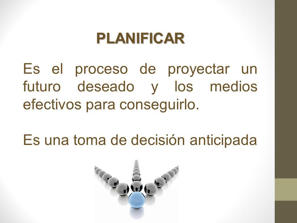 PLANIFICAR Es el proceso de proyectar un futuro deseado y los medios efectivos para conseguirlo.