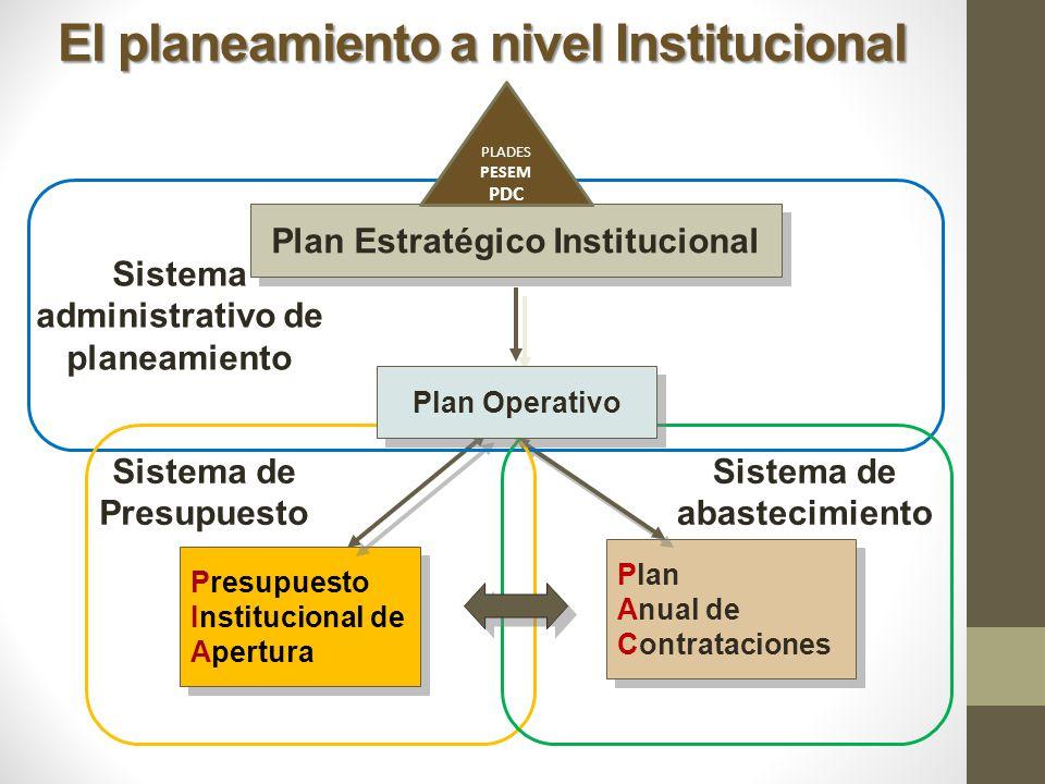 El planeamiento a nivel Institucional