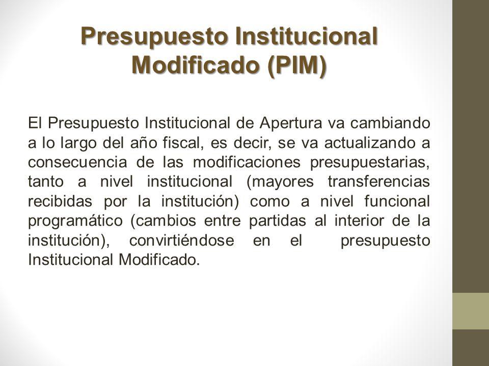 Presupuesto Institucional Modificado (PIM)