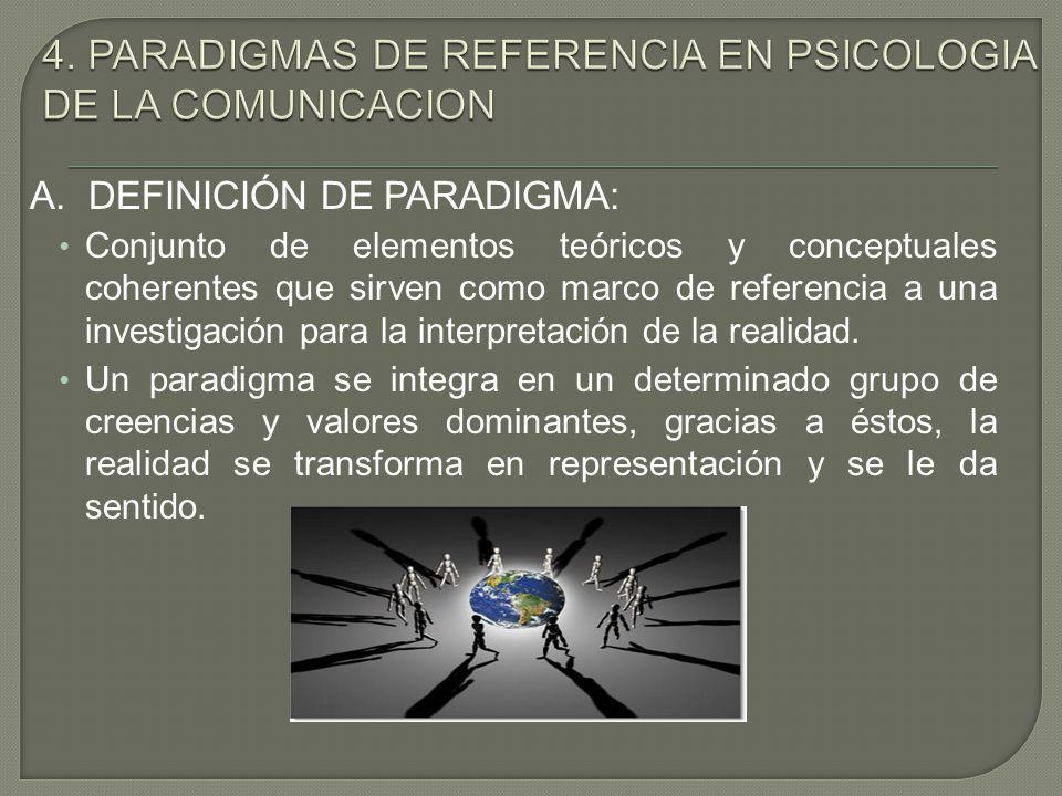 4. PARADIGMAS DE REFERENCIA EN PSICOLOGIA DE LA COMUNICACION