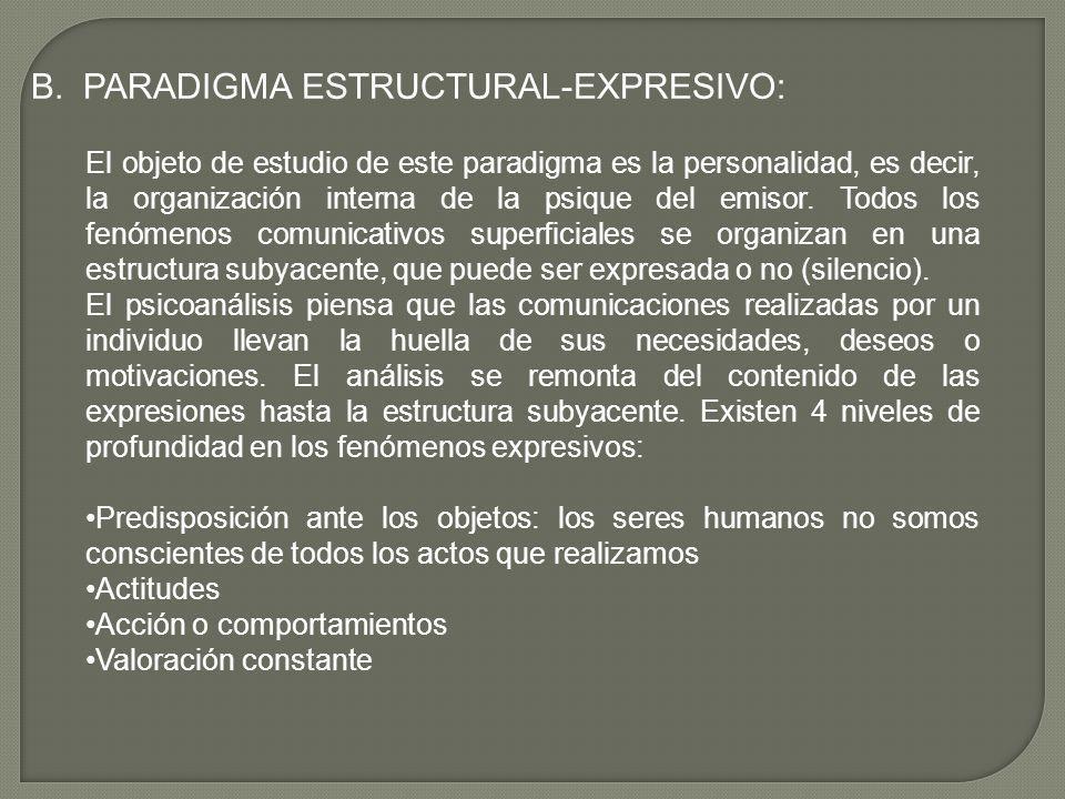 B. PARADIGMA ESTRUCTURAL-EXPRESIVO: