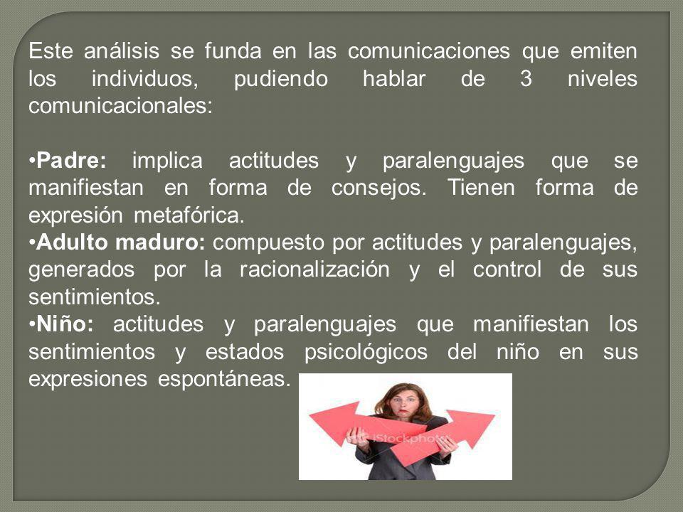 Este análisis se funda en las comunicaciones que emiten los individuos, pudiendo hablar de 3 niveles comunicacionales: