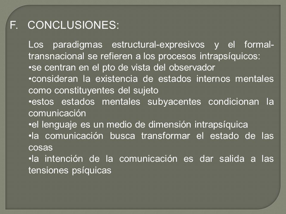 F. CONCLUSIONES: Los paradigmas estructural-expresivos y el formal-transnacional se refieren a los procesos intrapsíquicos: