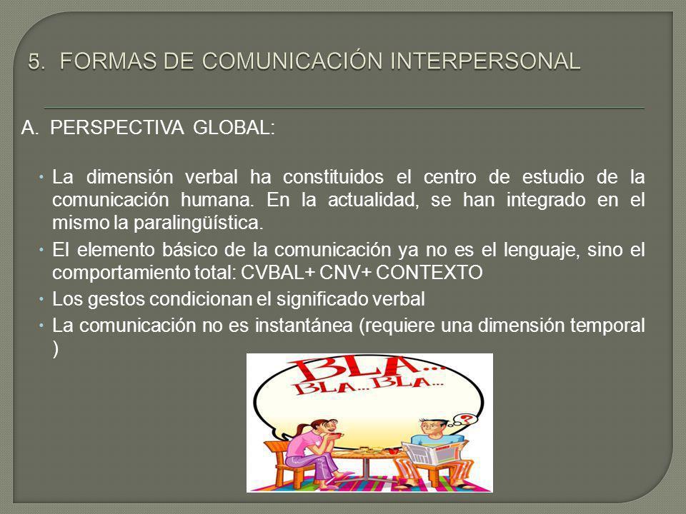 5. FORMAS DE COMUNICACIÓN INTERPERSONAL