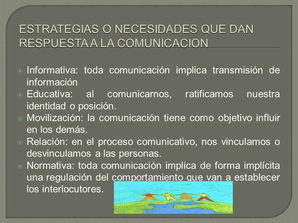 ESTRATEGIAS O NECESIDADES QUE DAN RESPUESTA A LA COMUNICACION