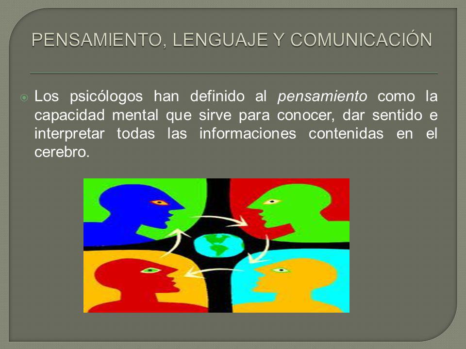 PENSAMIENTO, LENGUAJE Y COMUNICACIÓN