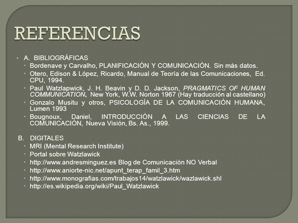 REFERENCIAS B. DIGITALES A. BIBLIOGRÁFICAS