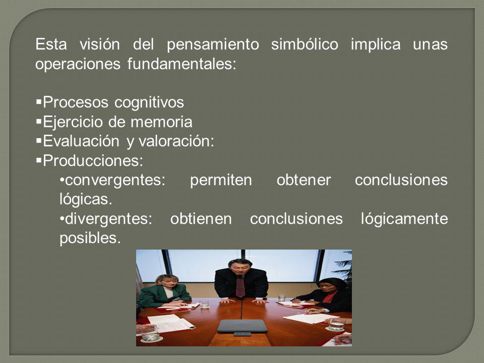 Esta visión del pensamiento simbólico implica unas operaciones fundamentales: