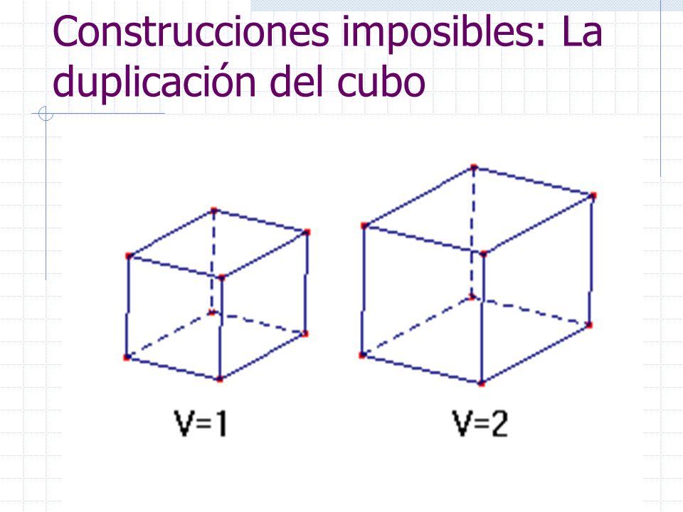 Construcciones imposibles: La duplicación del cubo