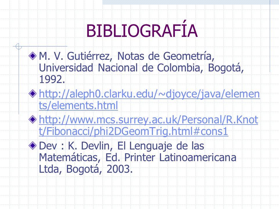 BIBLIOGRAFÍA M. V. Gutiérrez, Notas de Geometría, Universidad Nacional de Colombia, Bogotá, 1992.
