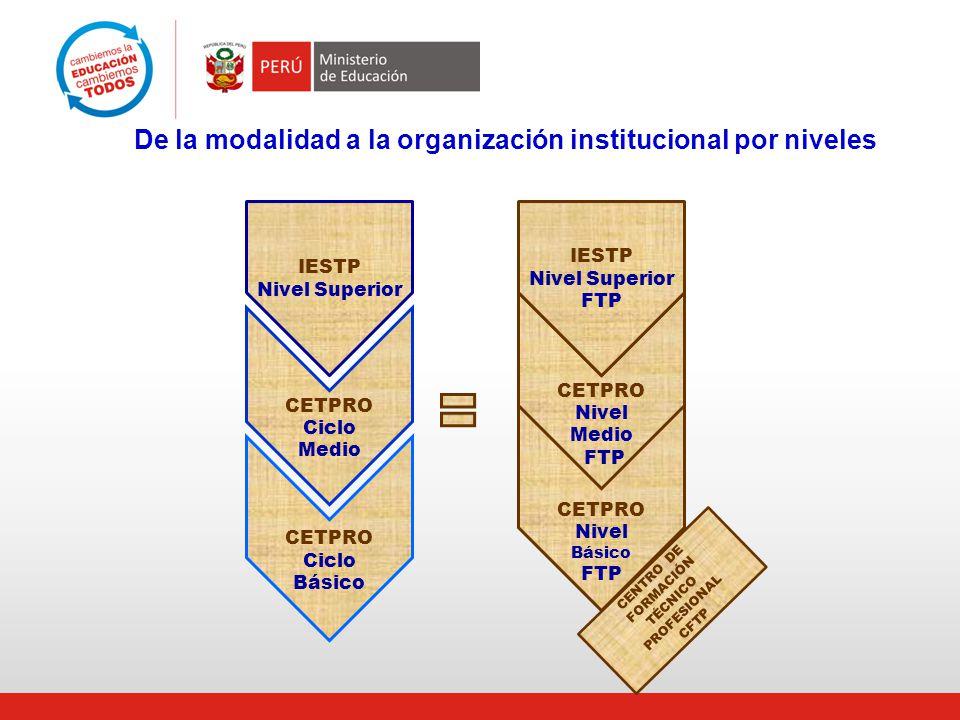 CENTRO DE FORMACIÓN TÉCNICO PROFESIONAL