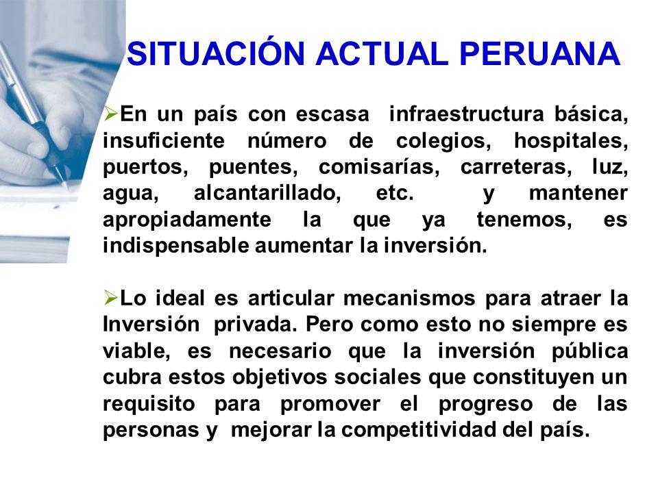 SITUACIÓN ACTUAL PERUANA