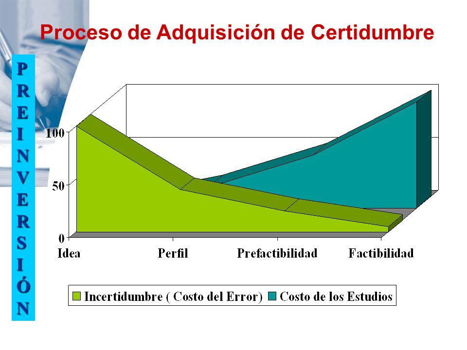 Proceso de Adquisición de Certidumbre