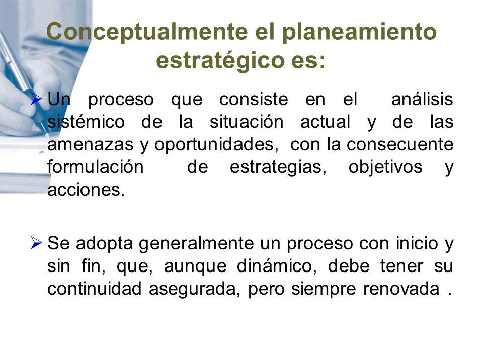 Conceptualmente el planeamiento estratégico es: