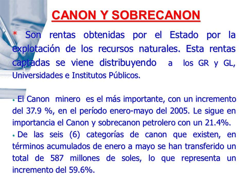 CANON Y SOBRECANON